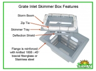 skimmer-box-features-2