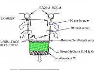 GISB-Special-Inlet-Protection